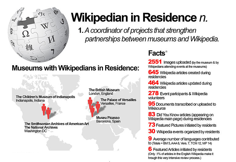 800px-Wikipedian_in_Residence_Infographic